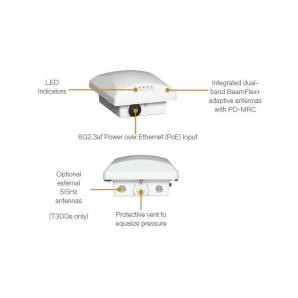 Ruckus Wireless 9U1-T300-WW01